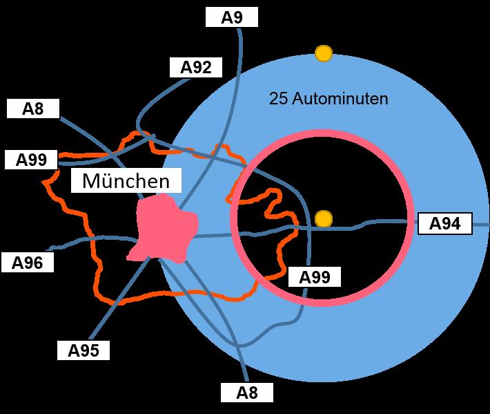 Übersicht Poing im Raum München